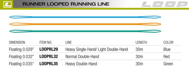 runner-looped-running-line-specs